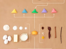 Anatomy-of-a-cupcake
